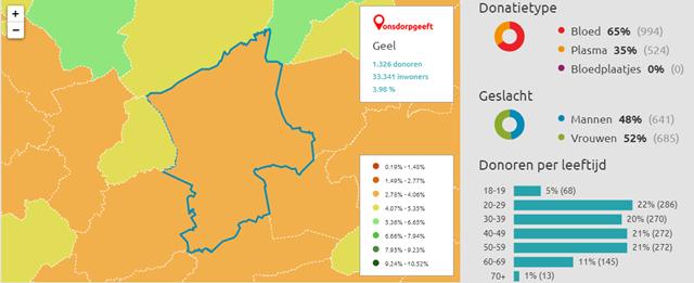 Screenshot uit interactieve kaart